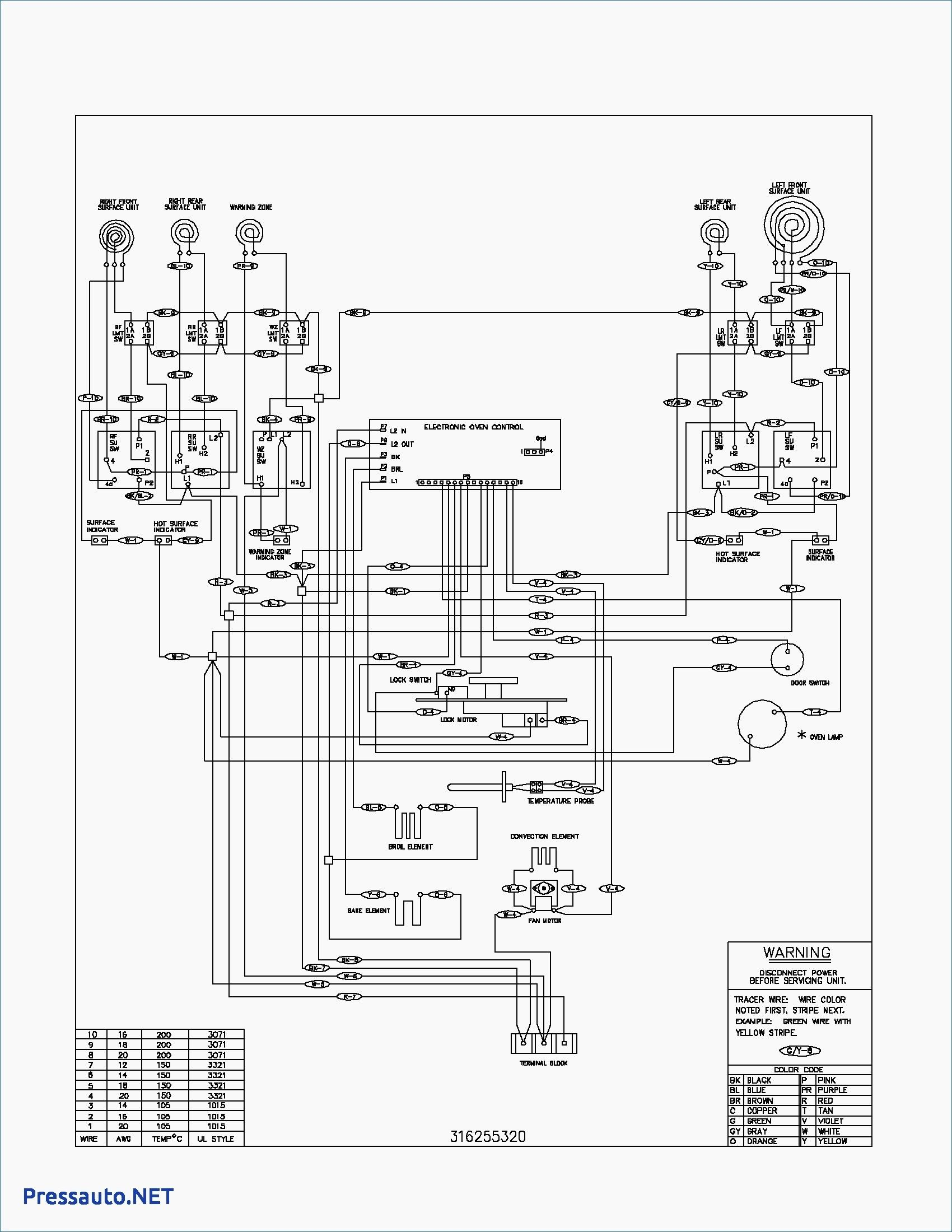 Magnificent Electric Stove Wiring Diagram For Dummies Wiring Diagram Wiring Cloud Itislusmarecoveryedborg