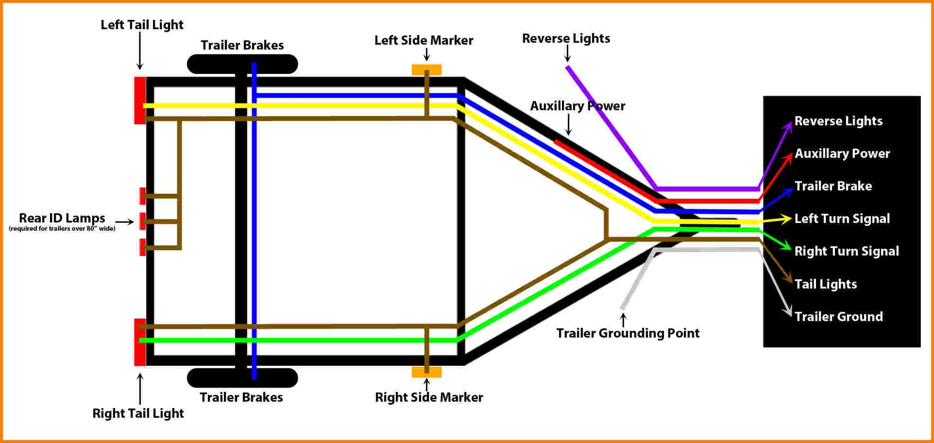 AL_8599] 5 Wire Trailer Connector Diagram Download DiagramScoba Lious Comin Osoph Syny Denli Vira Mohammedshrine Librar Wiring 101
