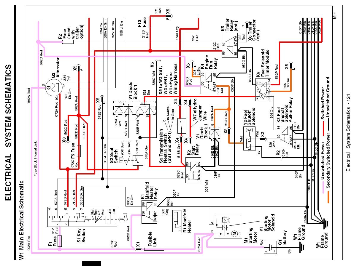 KF_3412] 2007 John Deere 3520 Wiring Diagram Wiring DiagramRmine Xaem Cajos Mohammedshrine Librar Wiring 101