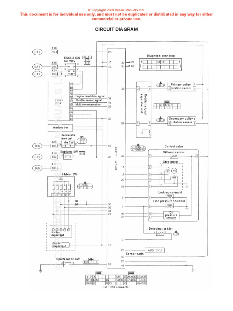 Groovy Nissan Y12 Wiring Diagram Basic Electronics Wiring Diagram Wiring Cloud Counpengheilarigresichrocarnosporgarnagrebsunhorelemohammedshrineorg