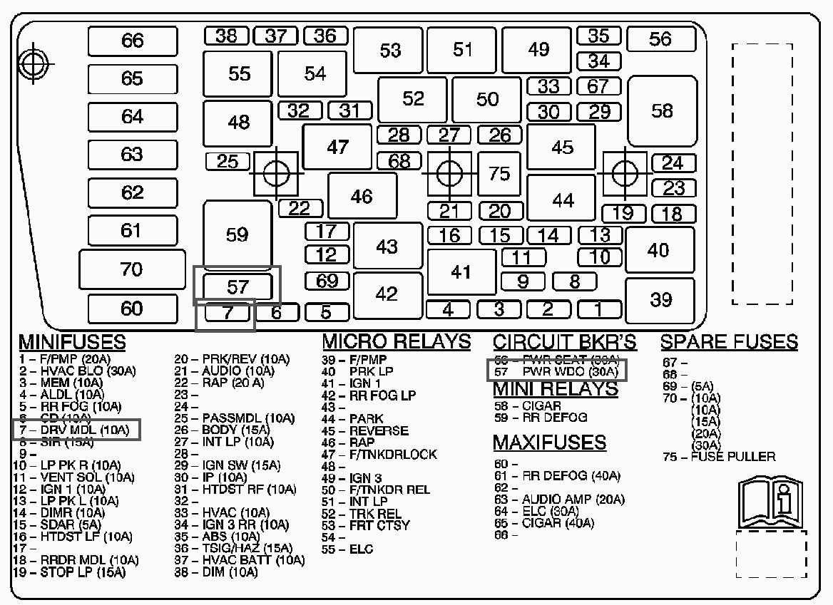 Brilliant 2003 Buick Rendezvous Fuse Diagram Wiring Diagram Wiring Cloud Xortanetembamohammedshrineorg