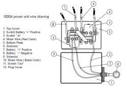Phenomenal Wiring Diagram For The Bulldog Winch 1 87 Hp Standard Series Self Wiring Cloud Faunaidewilluminateatxorg