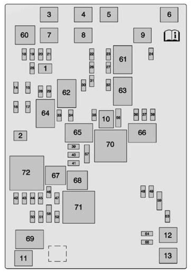 [SCHEMATICS_4FR]  RD_5284] Gmc Fuse Panel Diagram Download Diagram | 2008 Gmc Sierra 1500 Fuse Diagram |  | Unre Bocep Mohammedshrine Librar Wiring 101
