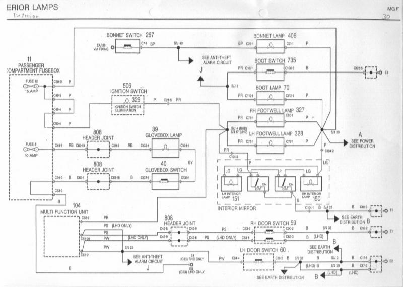 [DIAGRAM_3ER]  KT_6010] Automotive Wiring Diagram Rover 75 Wiring Diagram 2004Rover75 Free  Diagram | Rover 75 Wiring Diagram And Body Electrical System |  | Spon Dict Syny Expe Nful Mohammedshrine Librar Wiring 101