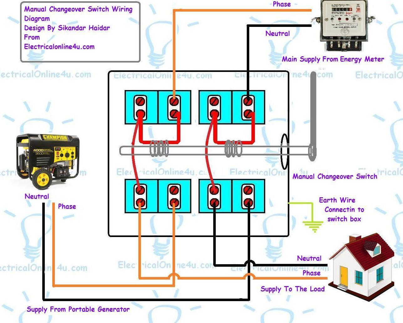 [DIAGRAM_38DE]  DR_5874] Champion 4000 Watt Wiring Diagram Get Free Image About Wiring | Champion Switch Wiring Diagram |  | Gue45 Inkl Grebs Gue45 Weasi Semec Hete Reda Inrebe Trons Mohammedshrine  Librar Wiring 101