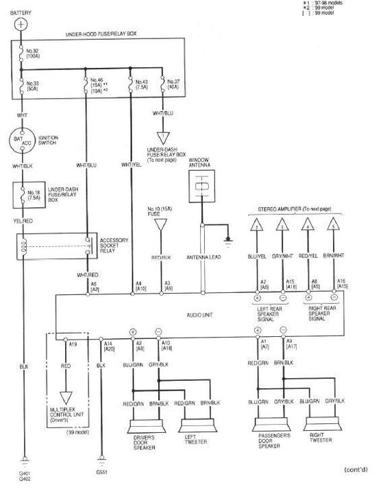 Toyotum Car Wiring Diagram