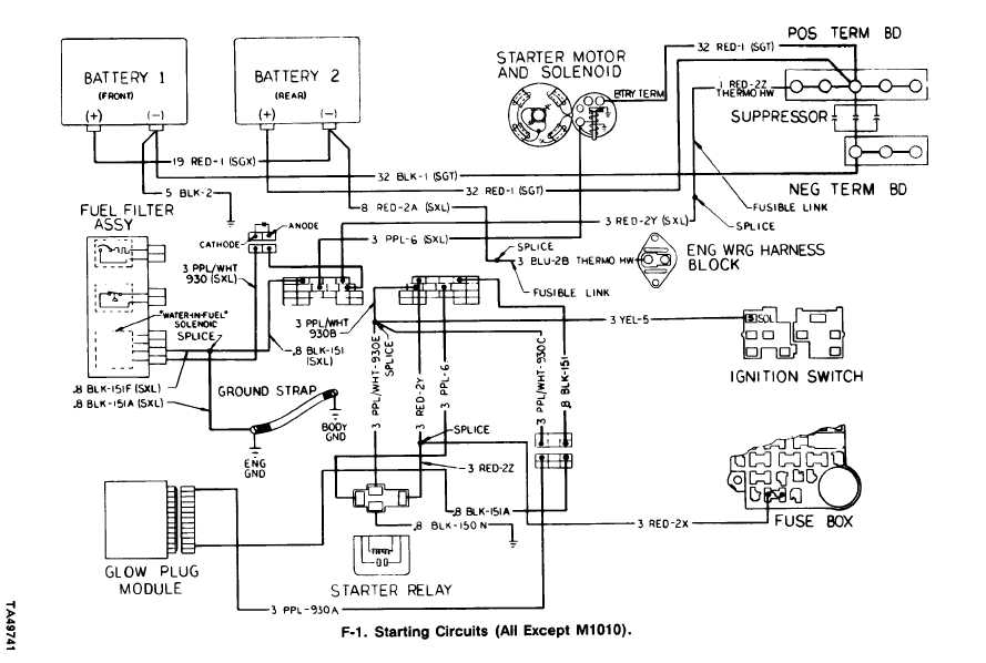 Cucv Alternator Wiring Diagram - Wiring Diagram