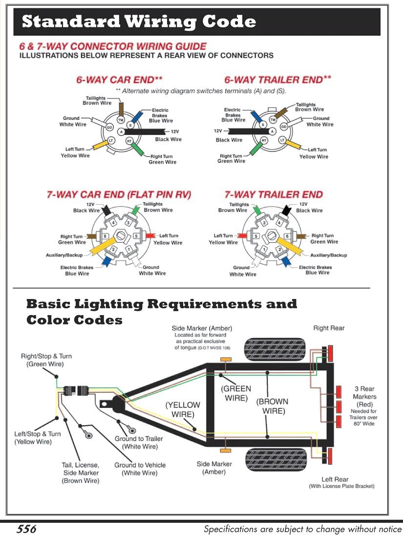[DIAGRAM_5LK]  RH_4724] Trailer Plug Wiring Diagram Brake Light Wiring Diagram 7 Wire  Trailer | 7 Wire Connector Diagram |  | Pala Pelap Inifo Hendil Mohammedshrine Librar Wiring 101