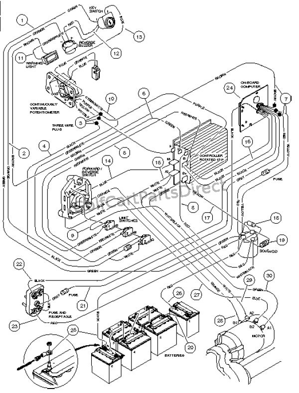 Groovy Wiring Carryall Ii Powerdrive Electric Vehicle Club Car Parts Wiring Cloud Hemtegremohammedshrineorg