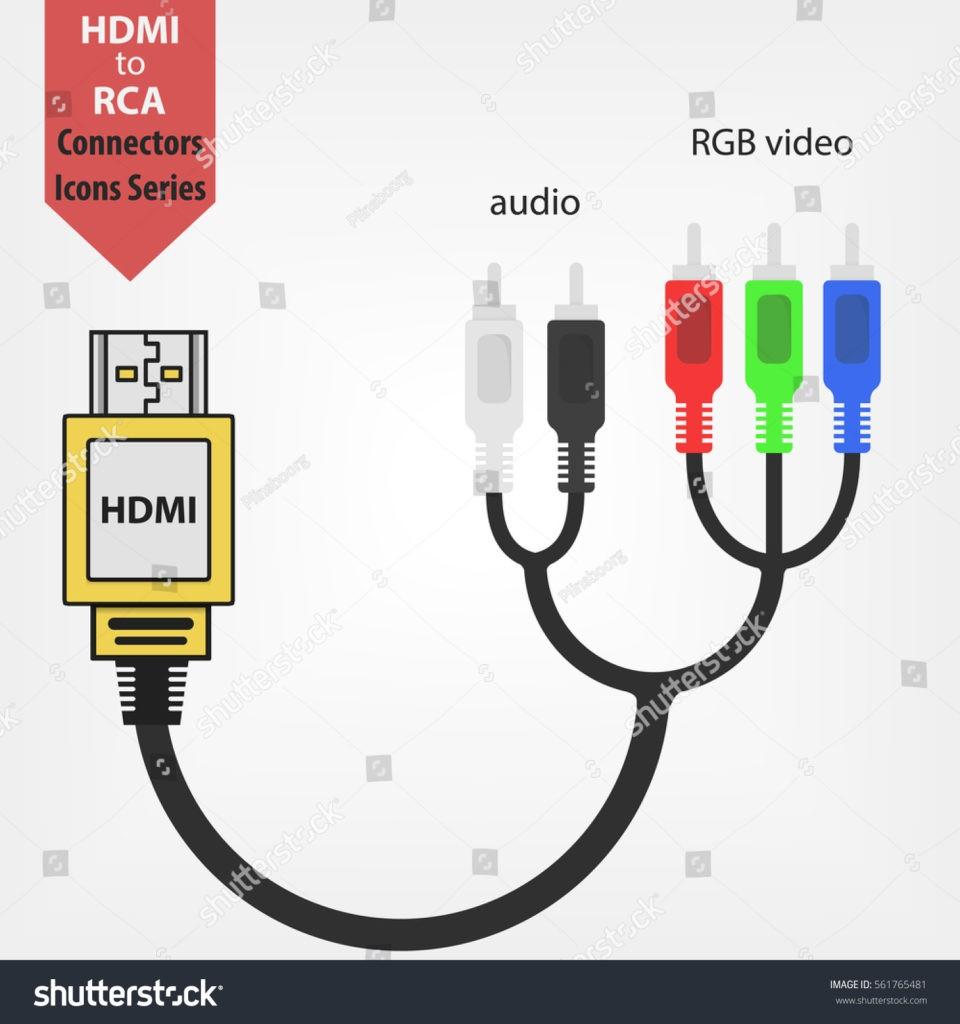 Phenomenal Hdmi Wire Diagram Color Code Basic Electronics Wiring Diagram Wiring Cloud Monangrecoveryedborg