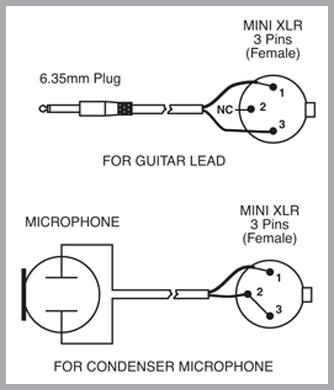 MV_8606] Wiring Diagram Xlr Mic Wiring Xlr Microphone On Pin Microphone  Wiring Free DiagramOphag Cali Stica Stica Trons Mohammedshrine Librar Wiring 101