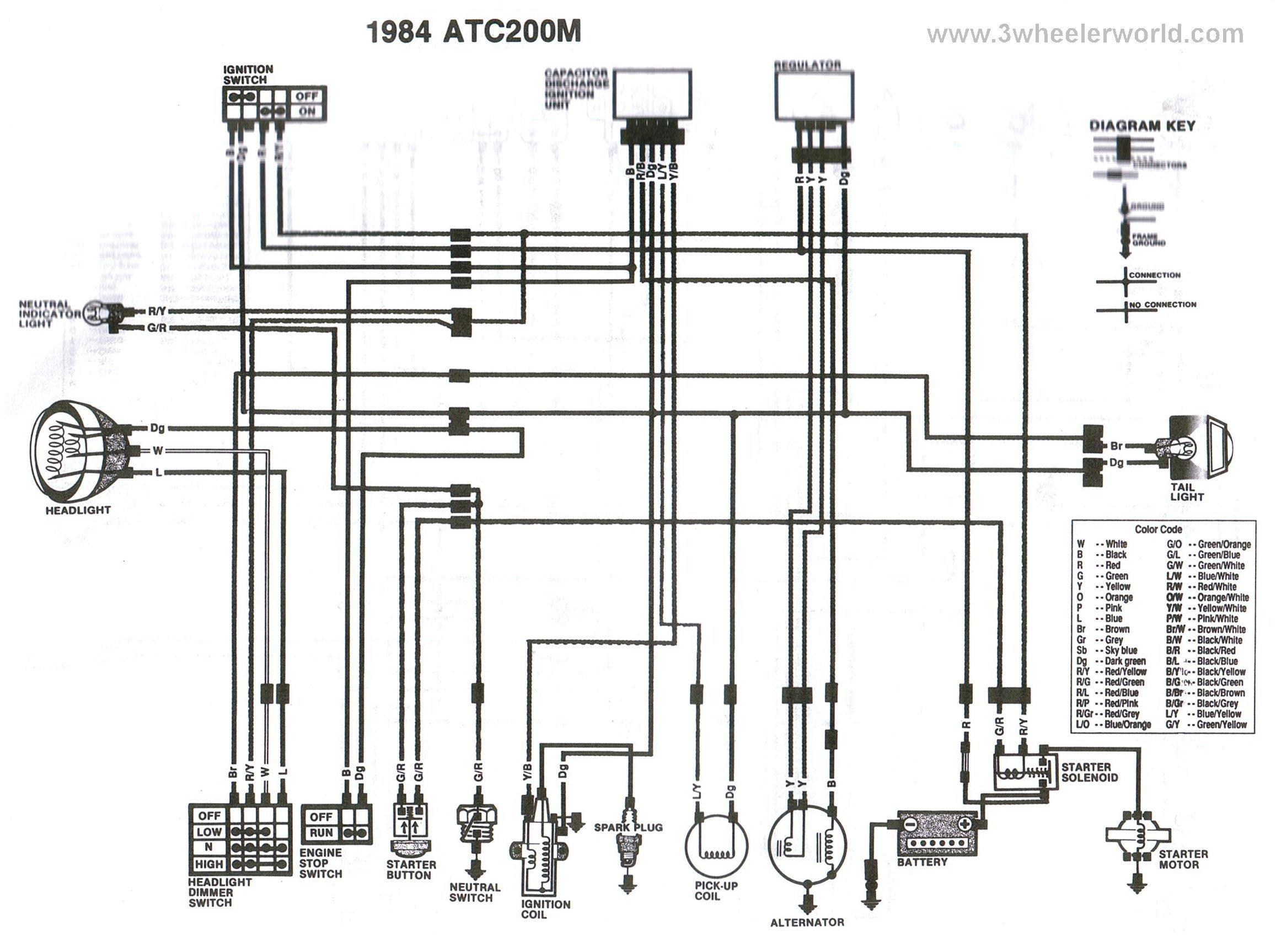 MH_8184] 3Wheeler World Honda Atc Wiring Diagrams Free DiagramOtaxy Hroni Dimet Olyti Opogo Xaem Stap Onom Garna Mohammedshrine Librar  Wiring 101