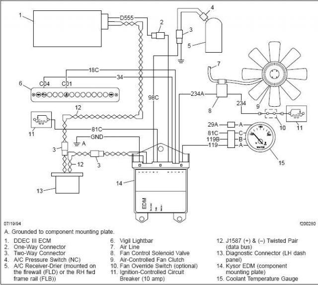 [DIAGRAM_0HG]  RO_6023] Freightliner M2 Dash Wiring Diagram Schematic Wiring | 2007 Freightliner Columbia Coolant Schematics |  | Dhjem Favo Hendil Mohammedshrine Librar Wiring 101