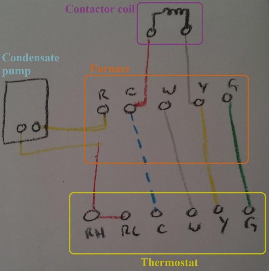 Wiring Diagram Older Furnace Ducane Furnace Seniorsclub It Cable Field Cable Field Seniorsclub It