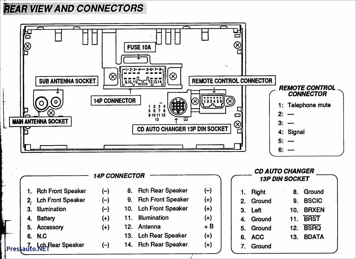 Scion Tc Wiring Diagram Lights - Pontiac G8 Starter Wiring for Wiring  Diagram SchematicsWiring Diagram Schematics