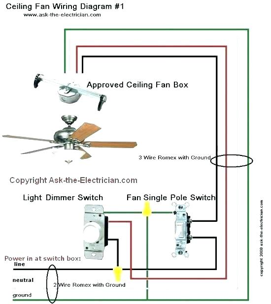 Hunter Ceiling Fan And Light Control Wiring Diagram