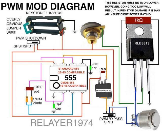 pwm mod wiring diagram  1996 honda civic fuse box diagram