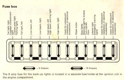 1970 Vw Fuse Box Diagram Wiring Diagrams Chatter Chatter Chatteriedelavalleedufelin Fr