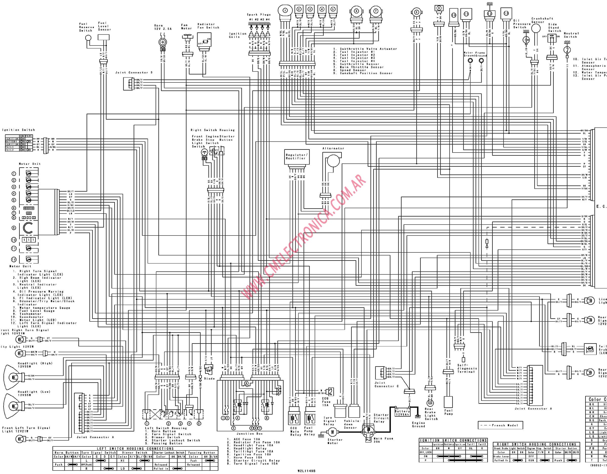 [DIAGRAM_3ER]  HV_3682] Wiring Diagram As Well 2003 Kawasaki Z1000 Wiring Diagram Further Schematic  Wiring | Zx1000 Wiring Diagram |  | Cajos Wigeg Mohammedshrine Librar Wiring 101