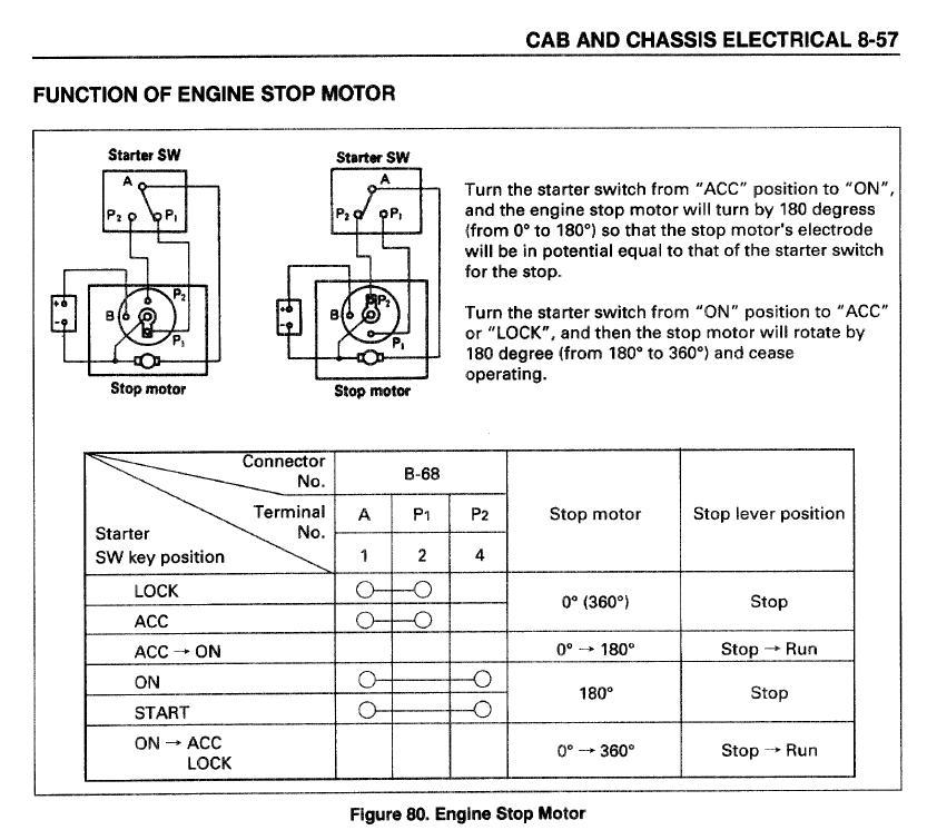 04 isuzu npr fuse box diagram lm 2847  isuzu npr wiring schematic  lm 2847  isuzu npr wiring schematic