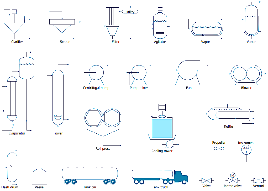 RY_9135] Chemical Engineering Diagram Symbols Schematic Wiring