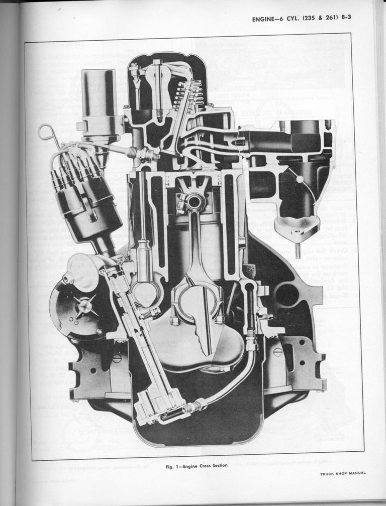 SB_4685] Chevy 235 6 Cylinder Engines On 235 Chevy 6 Cylinder Engine Diagram  Wiring DiagramNekout Hendil Mohammedshrine Librar Wiring 101