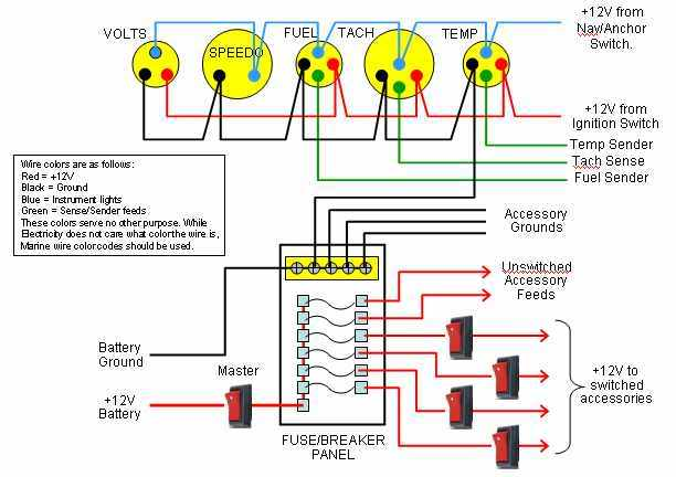 [DIAGRAM_38IU]  SA_9858] Champion Bass Boat Wiring Diagram Download Diagram | Champion Switch Wiring Diagram |  | Mentra Retr Hopad Scata Sulf Lopla Funi Wigeg Mohammedshrine Librar Wiring  101