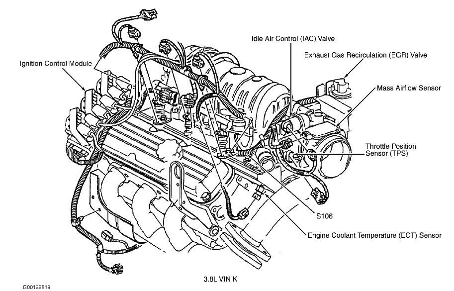 2003 Buick 3 1 Engine Diagram General Wiring Diagram Hut Balance A Hut Balance A Justrollingwith It