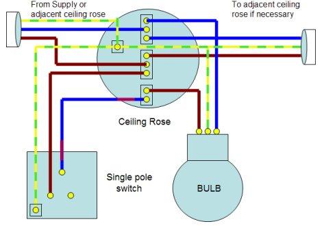 Miraculous Lighting Circuit Wiring Diagram Basic Electronics Wiring Diagram Wiring Cloud Genionhyedimohammedshrineorg
