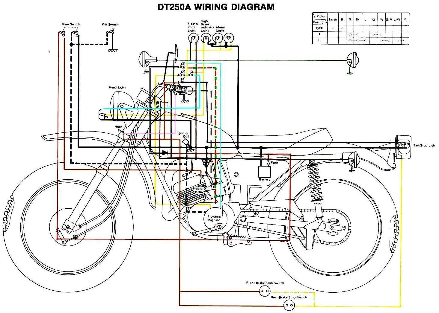 1995 Yamaha Scooter Wiring Diagram Schematic Wiring Diagram For Omc Cobra Light Switch 1997wir Jeanjaures37 Fr
