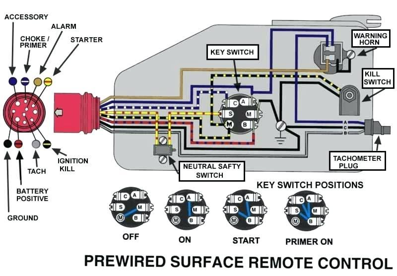johnson evinrude ignition wiring diagrams  chevrolet volt