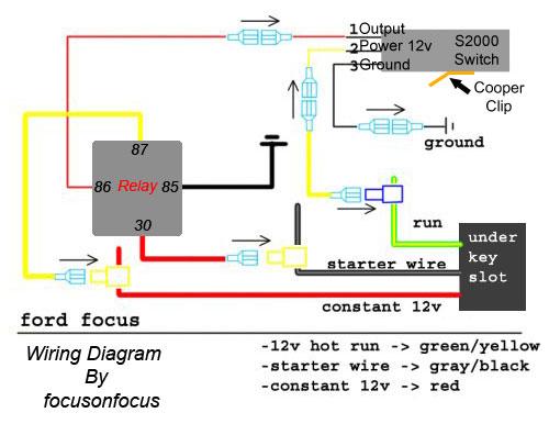 2000 ford focus starter wiring diagram  wiring diagram wave