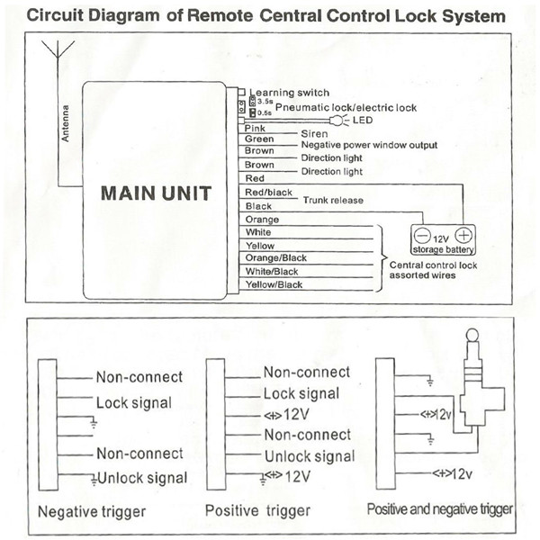 [ZTBE_9966]  AE_9314] Central Door Lock Wiring Diagram Download Diagram | Remote Control Door Lock Wiring Diagram For Car |  | Hylec Astic Anist Xolia Mohammedshrine Librar Wiring 101