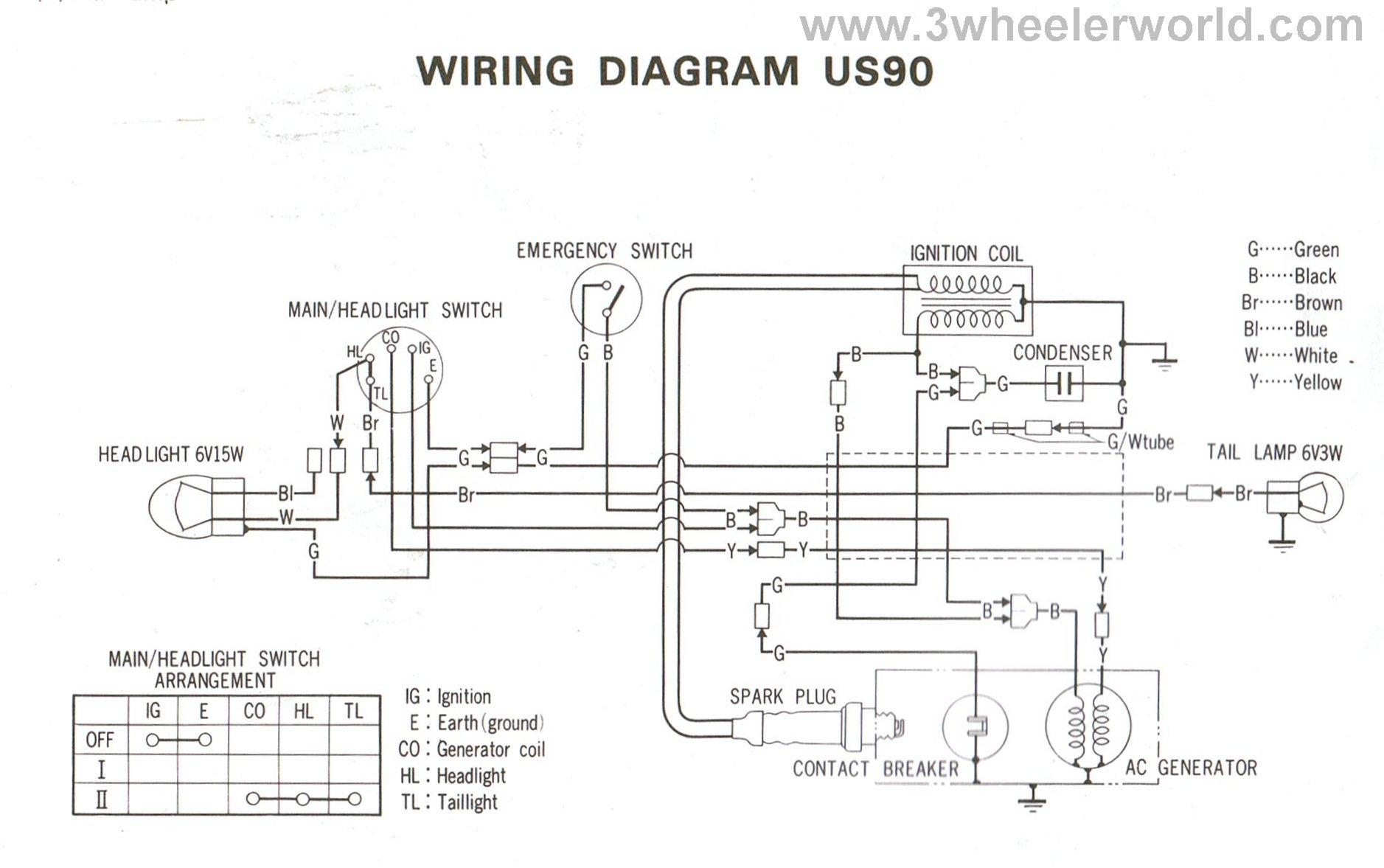 Sensational Atc 200M Wiring Diagram Blog Diagram Schema Wiring Cloud Orsalboapumohammedshrineorg