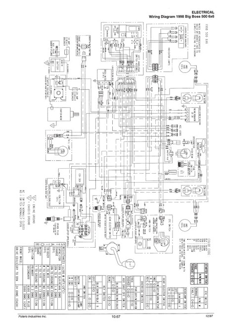 Diagram Polaris Sportsman 300 Wiring Diagram Full Version Hd Quality Wiring Diagram Diagramsbooks Natura Italia It