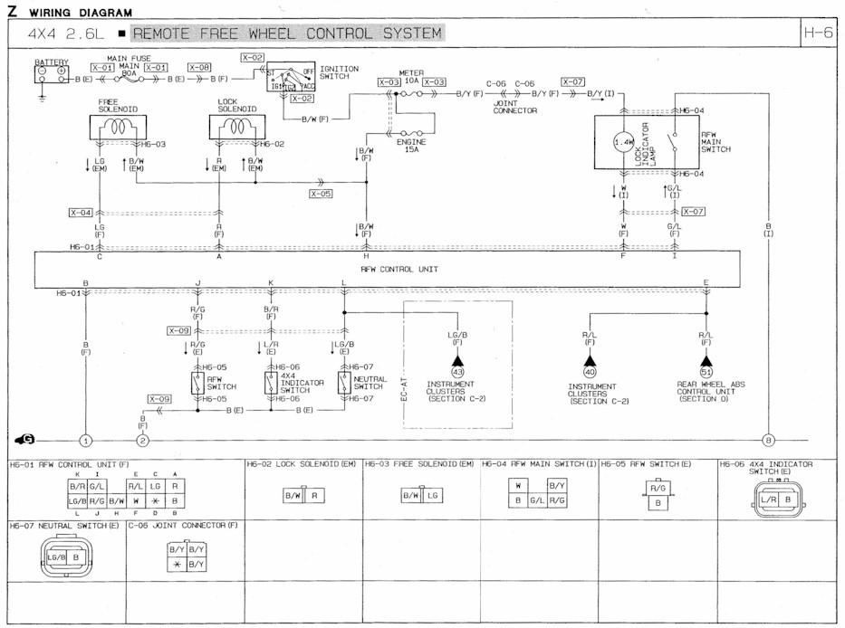 VO_4521] Diagram Moreover Mazda Radio Wiring Diagram On 90 Mazda B2600I  Wiring Schematic WiringMonoc Shopa Mohammedshrine Librar Wiring 101