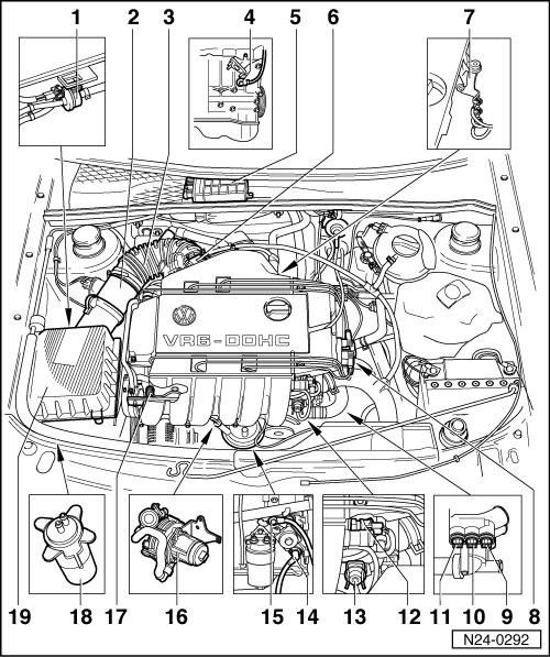 1997 Vw Jetta Engine Diagram - wiring diagram ground-work -  ground-work.siamocampobasso.it | 1997 Vw Jetta Engine Diagram Water |  | siamocampobasso.it