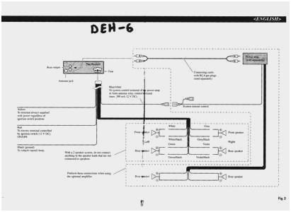 Pioneer Deh 3900mp Wiring Diagram Kenwood Kdc 2022 Wiring Diagram Ezgobattery Yenpancane Jeanjaures37 Fr