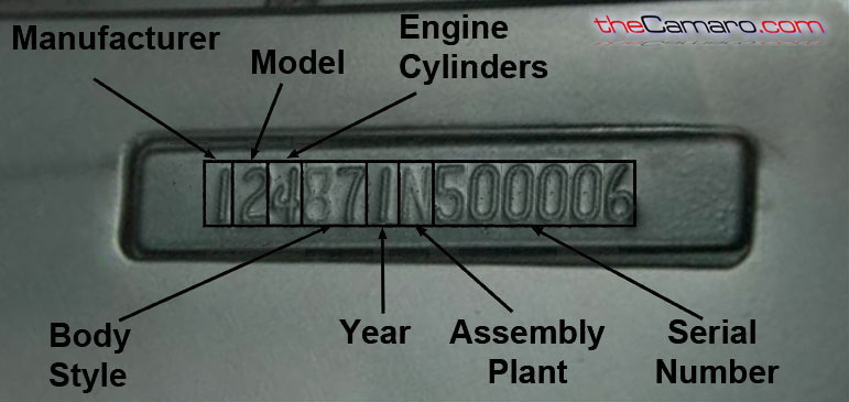 Fo 4939  1965 Ford Vin Plate Decoder Likewise 1955 Ford