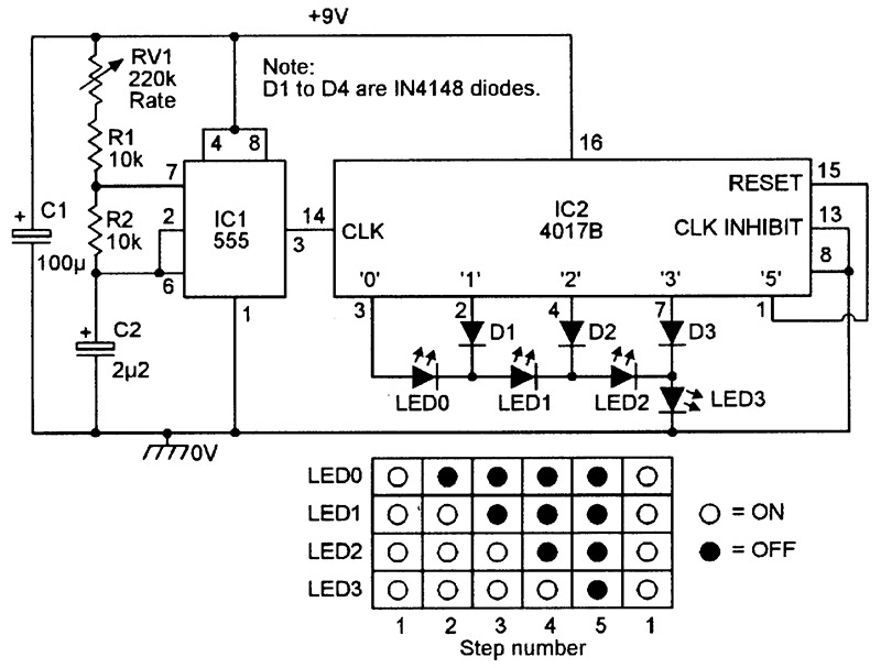 Super Led Chaser Sequencer Circuits Nuts Volts Magazine Wiring Cloud Rdonaheevemohammedshrineorg