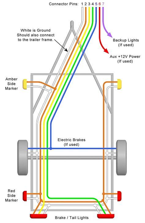 Audi Q5 Trailer Wiring Harness 5 0 Engine Swap Wiring Harness For Wiring Diagram Schematics