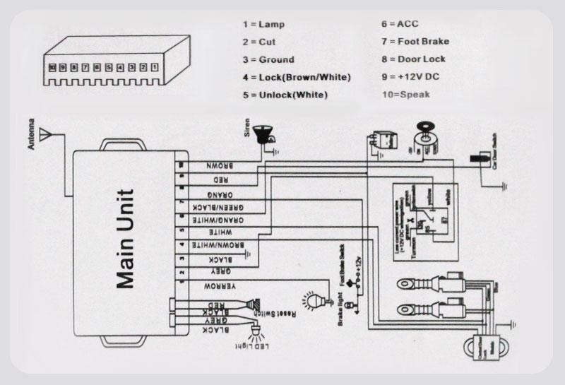 Fk 1030 Cara Wiring Fog Lamp Wira Wiring Diagram