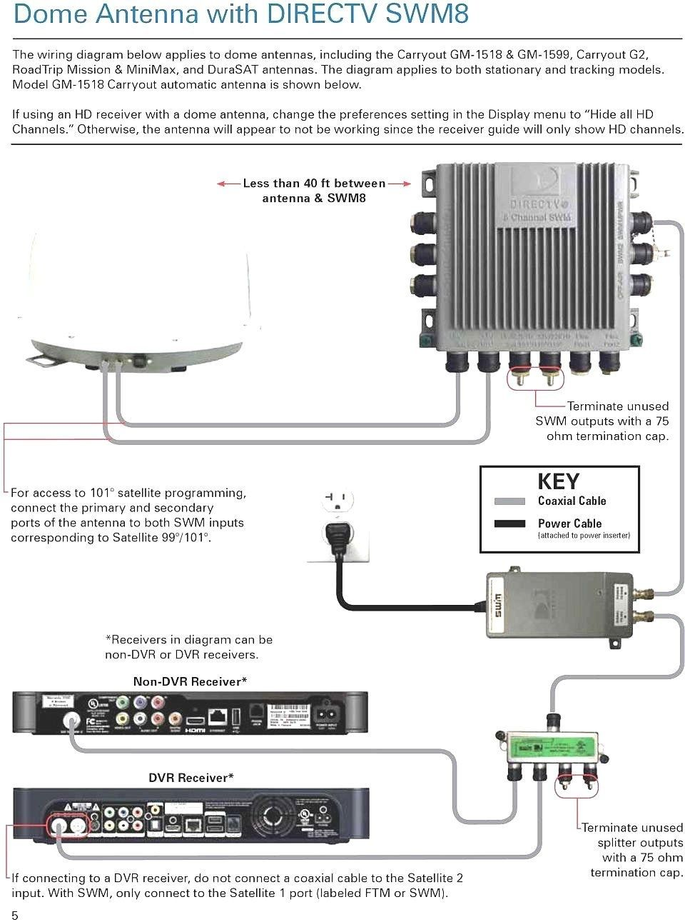Xt 8176  Cable Tv Splitter Wiring Diagram Schematic Wiring