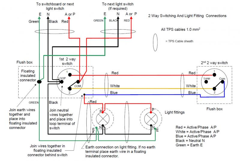 Electrical Wiring Diagram Nz - Vw Ignition Coil Wiring Diagram for Wiring  Diagram Schematics