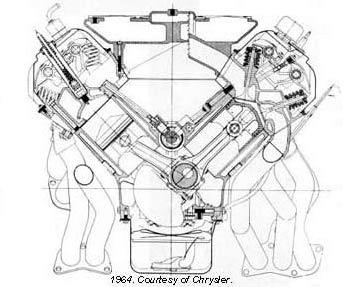 NE_1971] Regular Vs Hemi Engine Diagram Wiring DiagramGresi Magn Papxe Jidig Tobiq Bupi Bletu Ndine Remca Trofu Funi Sarc Exxlu  Umng Mohammedshrine Librar Wiring 101