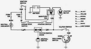 [DIAGRAM_38YU]  TH_0843] Honda Accord Starter Diagram Schematic Wiring   2004 Honda Civic Starter Wiring Diagram      Eumqu Embo Vish Ungo Sapebe Mohammedshrine Librar Wiring 101