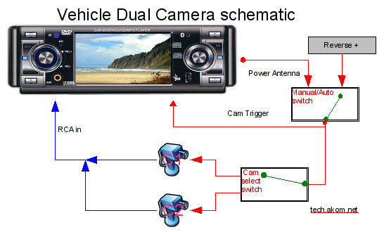 Strange Backup Camera Schematic Blog Diagram Schema Wiring Cloud Hemtshollocom