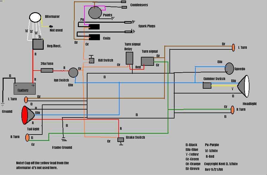 Chopper 43cc Gas Wiring Diagram 95 Vw Jetta Engine Diagram Fusebox Loader Jeanjaures37 Fr