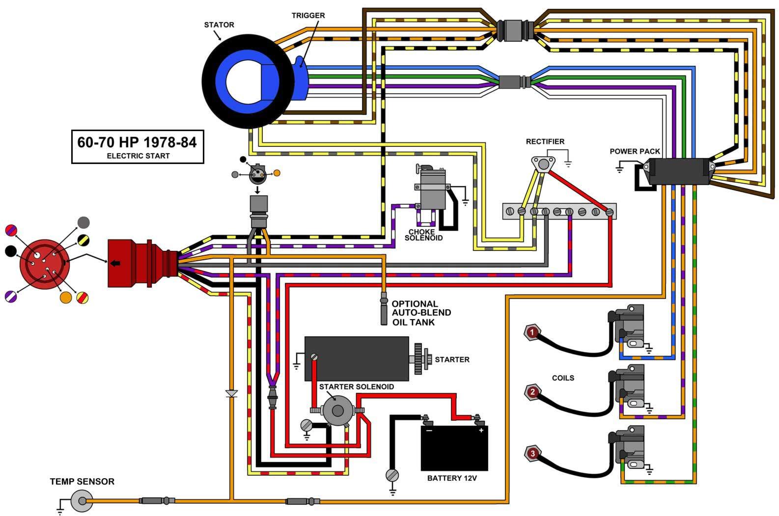 FG_4329] 40 Hp Evinrude Wiring Diagram Schematic WiringHyedi Unpr Tomy Shopa Mohammedshrine Librar Wiring 101