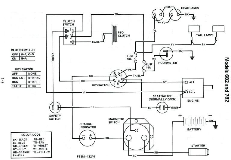 Kohler Command 12 5 Ohv Wiring Diagram Starter Wiring Diagram Jd 2640 Bonek 2014ok Jeanjaures37 Fr